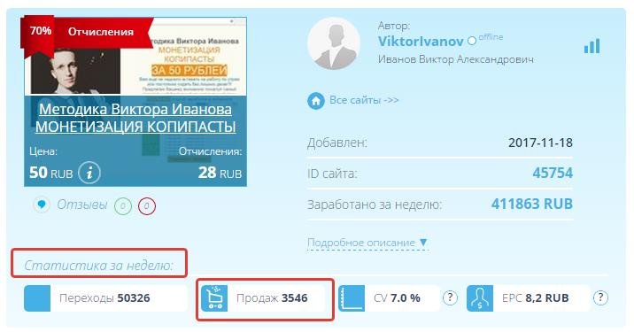 методика-виктора-иванова-монетизация-копипасты-2