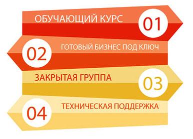 100-успех-сергея-камардина-1-(1)