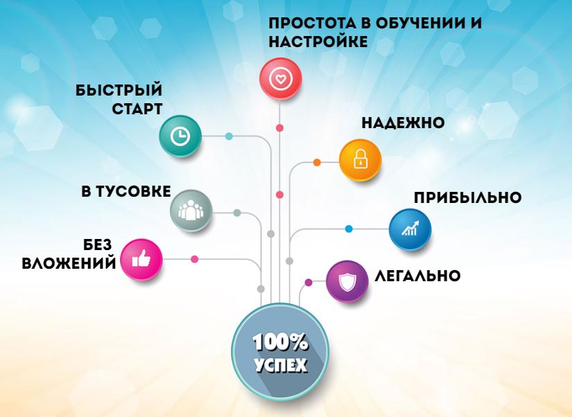 100 успех сергея камардина 1 (2)