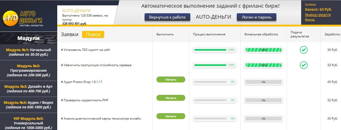 Мария Захарова платформа Auto-деньги отзывы