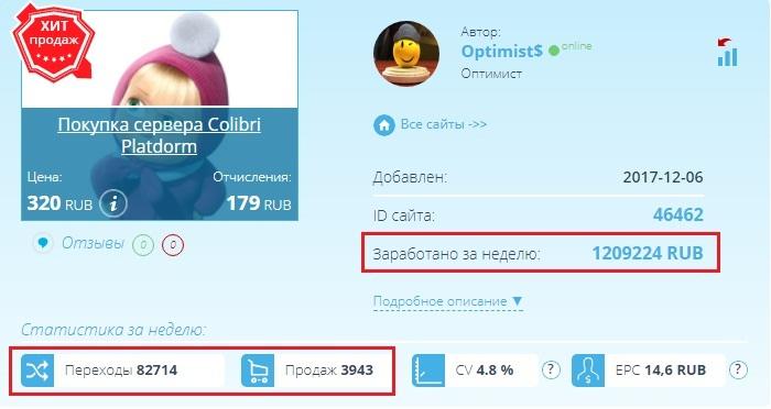 Платформа Colibri или Colibri Corporation отзывы