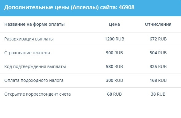 Прилепин Федор Николаевич 30 000 рублей ежедневно от мецената отзывы