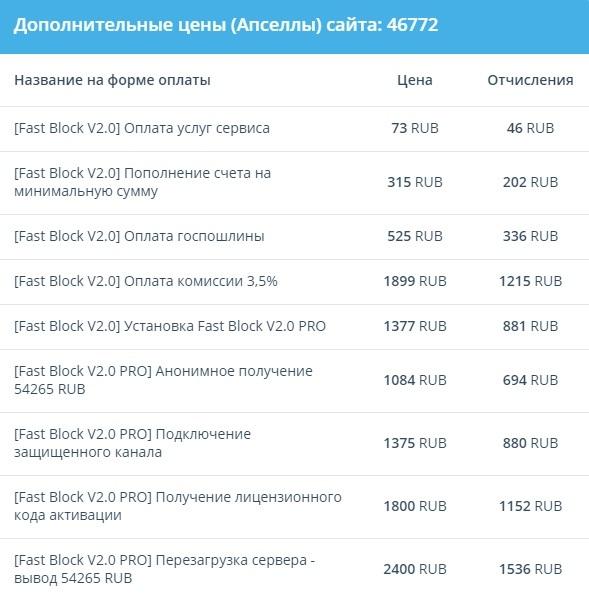 Fast Block V2.0 отзывы