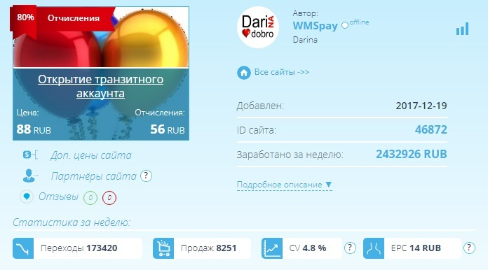 InkBird Oprosnik promoney.top отзывы