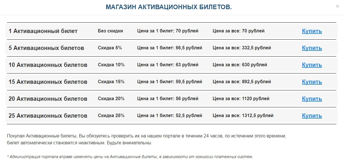 Portal for earnings отзывы