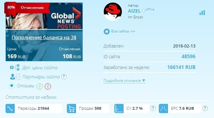 Global News Posting отзывы