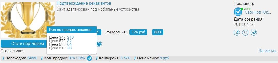 Интернет проект поощрения пользователей отзывы