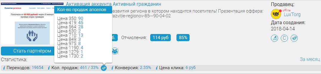 Программа Развитие регионов отзывы