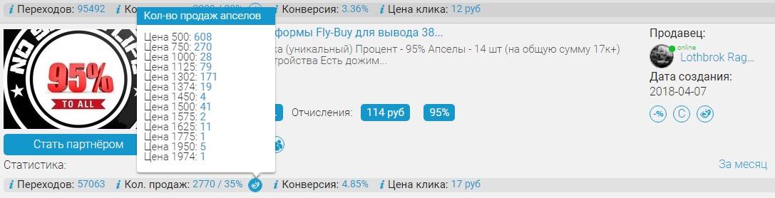 Fly-Buy отзывы