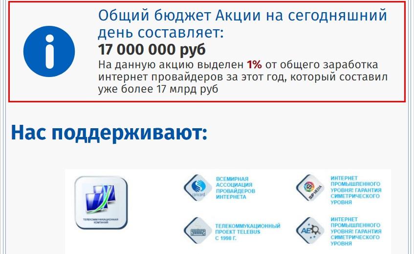 Акция компании Глобальные телекоммуникационные решения отзывы