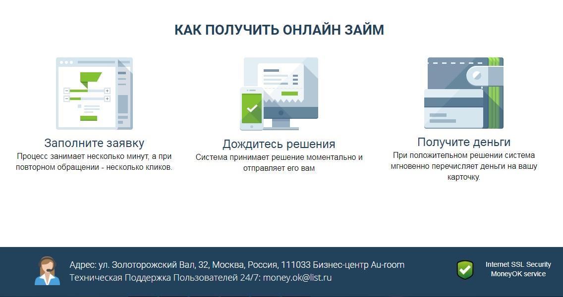 OpenWallet и MoneyOK отзывы