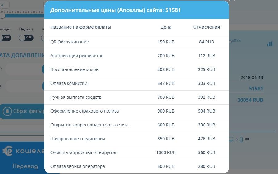 Денежные компенсации по всем скидочным дисконтным картам СНГ отзывы.jpg