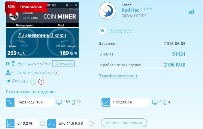 Coin Miner отзывы
