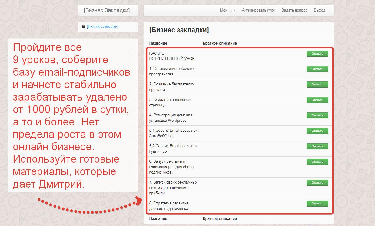 Бизнес закладки Дмитрия Дроздова